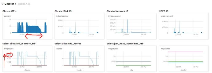 hadoop_streaming_cloudera_monitor