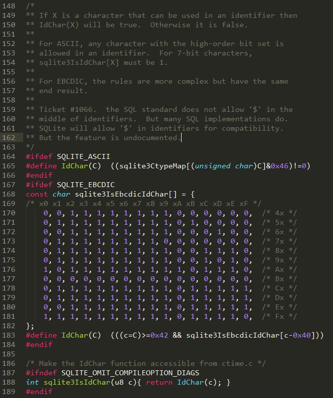 SQLite – read tokenizer c | datafireball