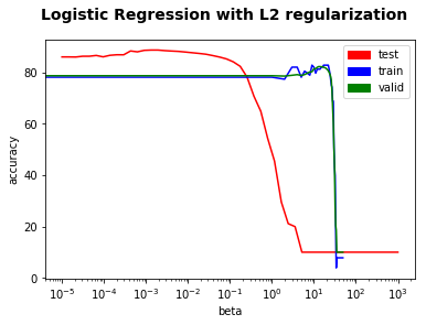 logistic_regression_l2