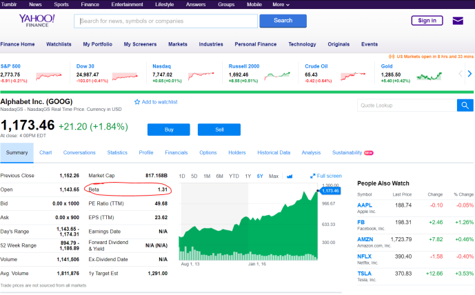yahoo_finance_google_beta