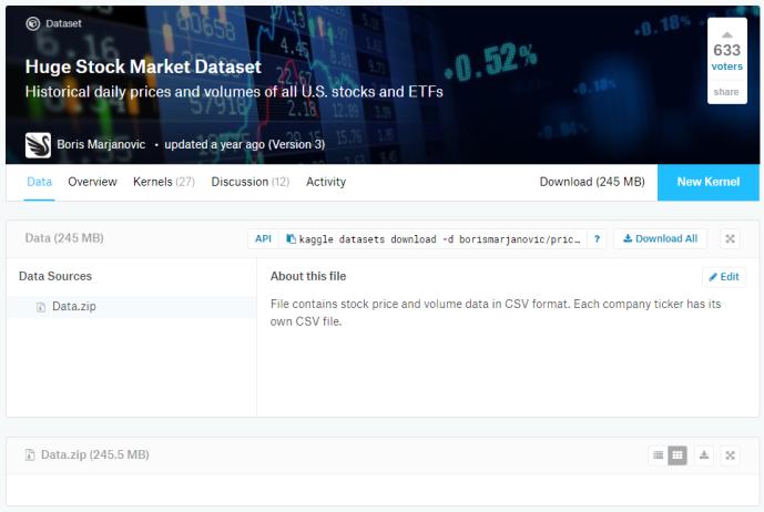 kaggle_huge_stock_market_dataset
