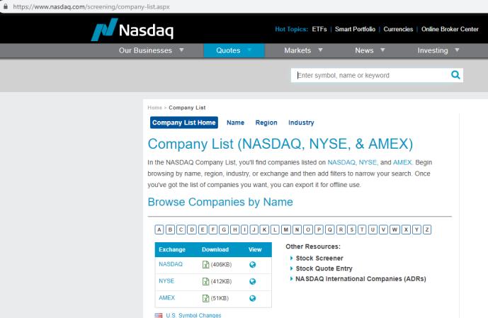 nasdaq_company_list